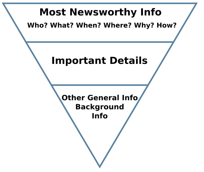 News Pyramid
